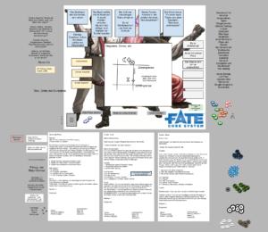 FATECore Virtual Table (FPQR-Runde)